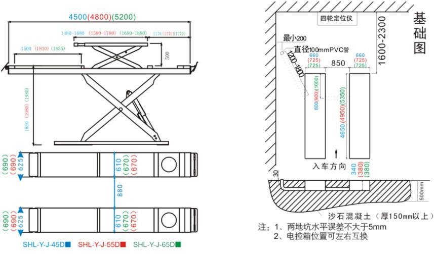 SHL-Y-J-45DL/55DL/65DL Double Level Scissor Lift for Four Wheel Alignment