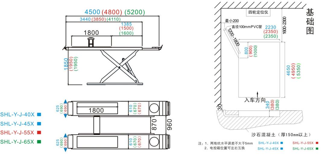 SHL-Y-J-35P/45P/55P/65P Platform Scissor Lift